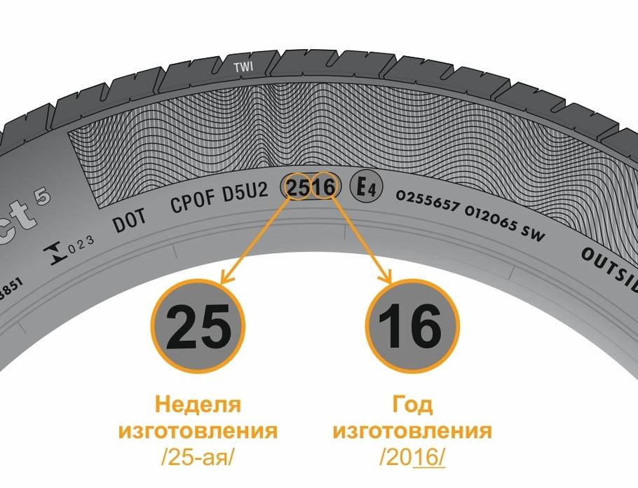 Дата изготовления шин