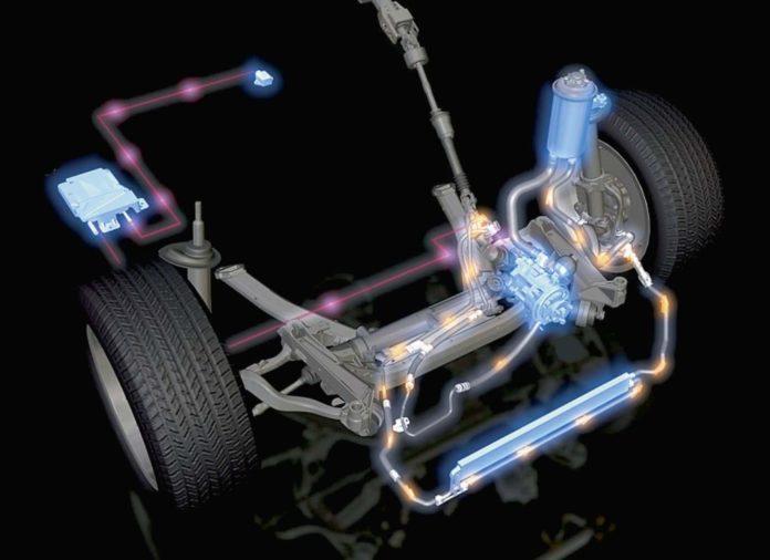 Что такое гидроусилитель руля